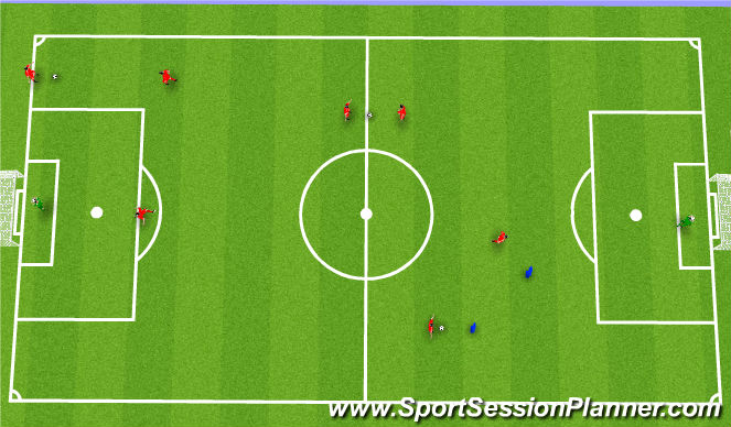 Football/Soccer Session Plan Drill (Colour): PIPS    cool down