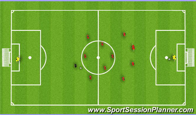 Football/Soccer Session Plan Drill (Colour): IN MIDFIELD