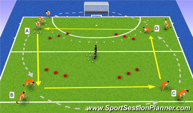 Hockey Session Plan Drill (Colour): leren flatsen (pass techniek)