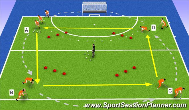 Hockey Session Plan Drill (Colour): leren flatsen (pass techniek)