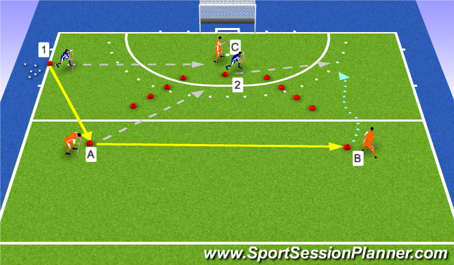Hockey Session Plan Drill (Colour): transfer+doordekken