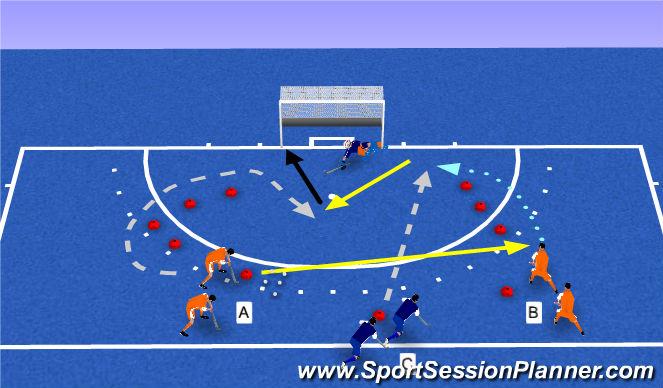 Hockey Session Plan Drill (Colour): 2v1 baseline