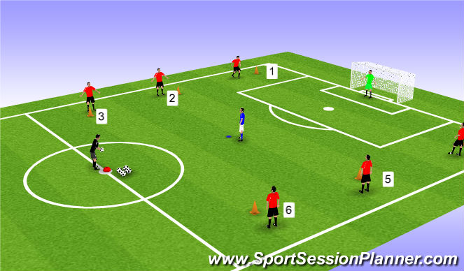 Football/Soccer Session Plan Drill (Colour): Defender Random Choice