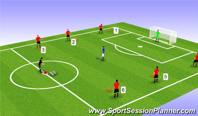 Football/Soccer Session Plan Drill (Colour): Defender Random Choice