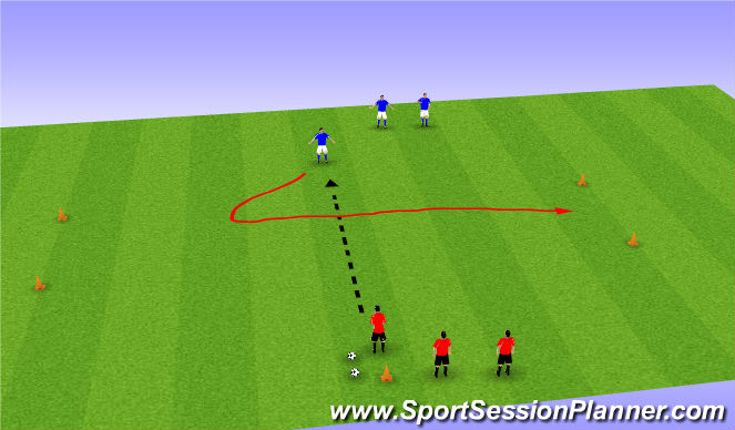 Football/Soccer Session Plan Drill (Colour): 1 v 1 Decision with Feint