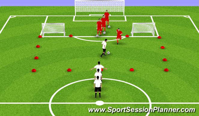 Football/Soccer Session Plan Drill (Colour): Bayer Leverkusen Training session