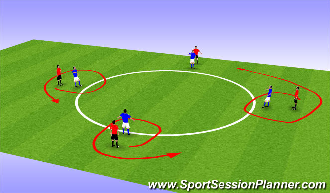 Football/Soccer Session Plan Drill (Colour): Warm up - circles of spin