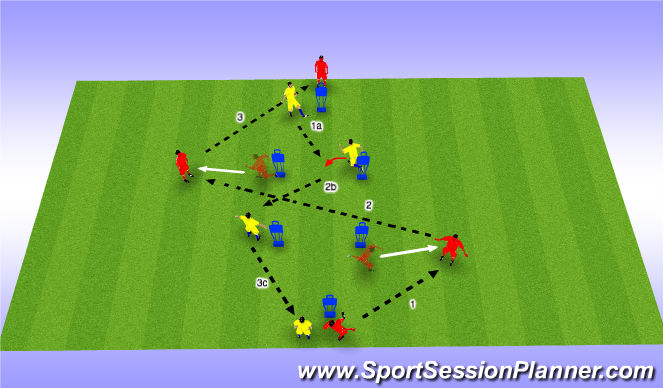 Football/Soccer Session Plan Drill (Colour):