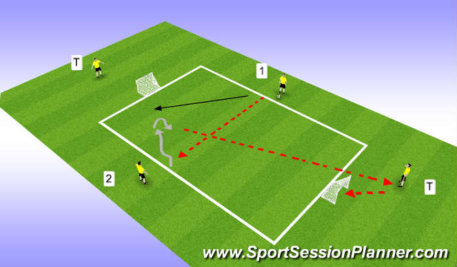 Football/Soccer Session Plan Drill (Colour): 1v1 (+2)
