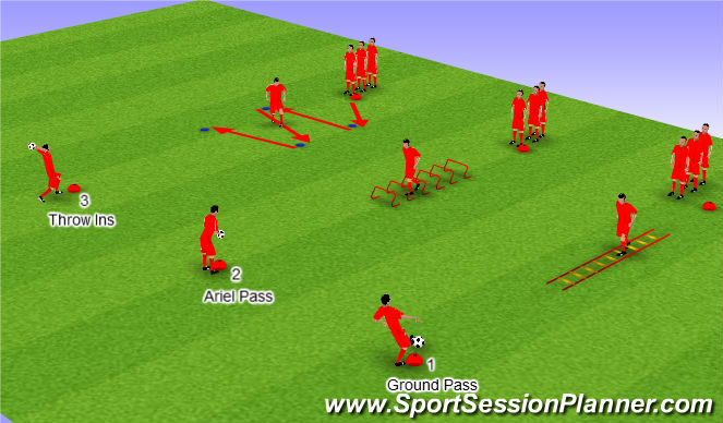 Football/Soccer Session Plan Drill (Colour): SAQ Activity