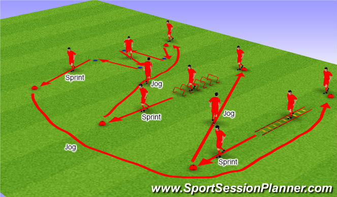 Football/Soccer Session Plan Drill (Colour): SAQ Activity Progression
