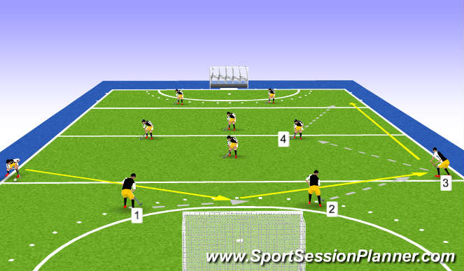 Hockey Session Plan Drill (Colour): Kantelen