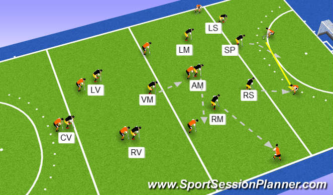 Hockey Session Plan Drill (Colour): Press + Aanlopen