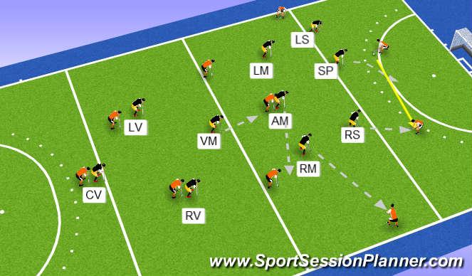 Hockey Session Plan Drill (Colour): Press + Aanlopen
