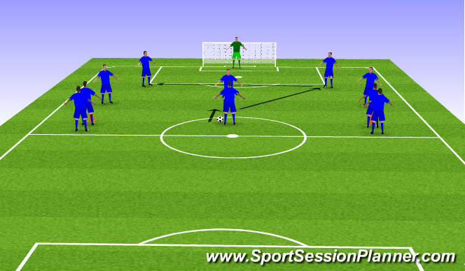 Football/Soccer Session Plan Drill (Colour): Shooting Combinations