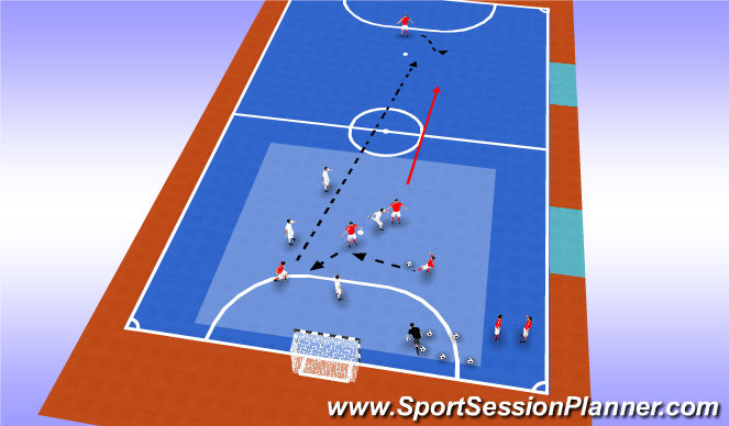 Futsal Session Plan Drill (Colour): Screen 1
