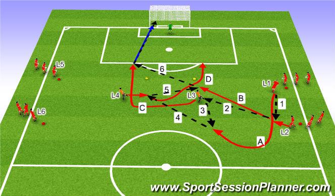 Football/Soccer Session Plan Drill (Colour): 3. Skotæfing