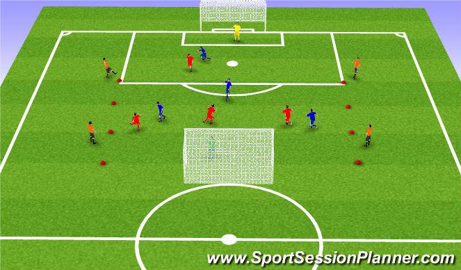 Football/Soccer Session Plan Drill (Colour): 5. Spil