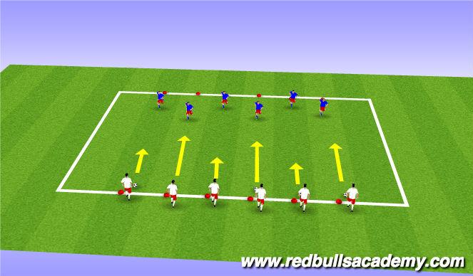 Football/Soccer Session Plan Drill (Colour): 1V1 Feint & Double Feint