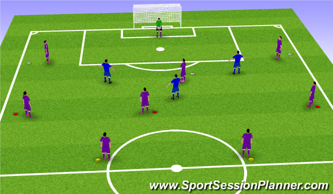Football/Soccer Session Plan Drill (Colour): Keeper Starts