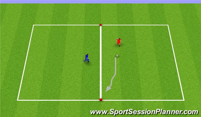 Football/Soccer Session Plan Drill (Colour): 1v1 defending part 2