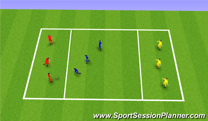 Football/Soccer Session Plan Drill (Colour): Bar football
