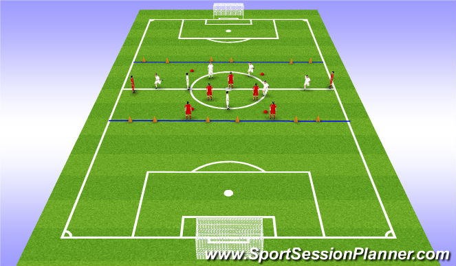 Football/Soccer Session Plan Drill (Colour): SSG II - Positional Rondo