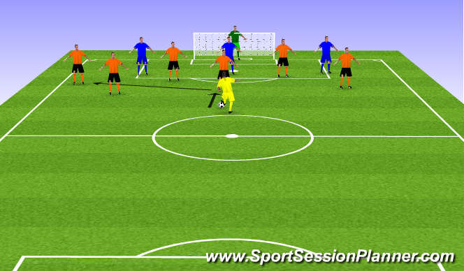 Football/Soccer Session Plan Drill (Colour): Possession to Finishing Transition