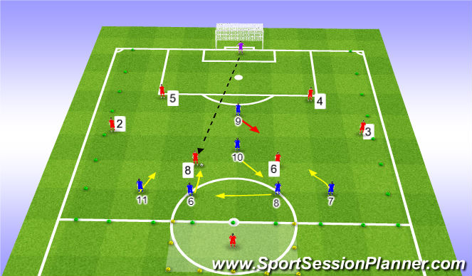 Football/Soccer Session Plan Drill (Colour): What if GK plays ball out to MF Player?