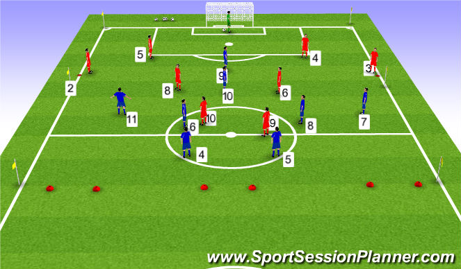 Football/Soccer Session Plan Drill (Colour): Effect the Opposition