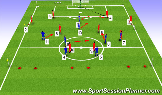Football/Soccer Session Plan Drill (Colour): GK to CB