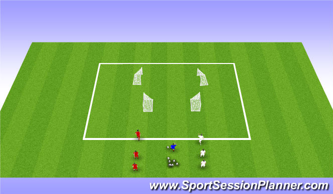 Football/Soccer Session Plan Drill (Colour): 1v1/2v2s