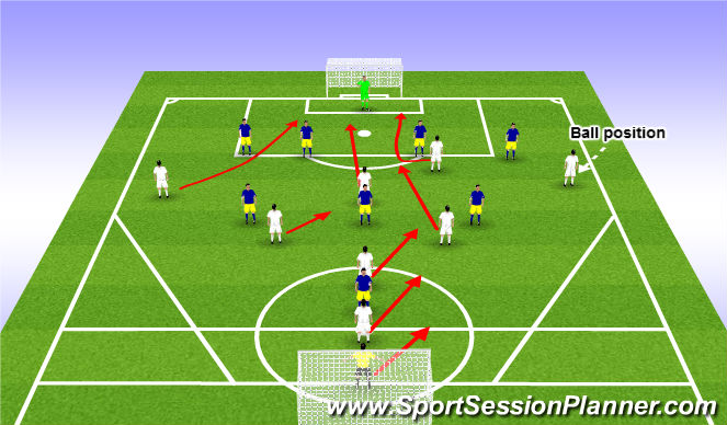Football/Soccer Session Plan Drill (Colour): Wing Attacking