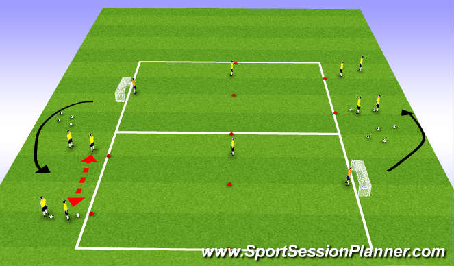 Football/Soccer Session Plan Drill (Colour): Variation: To Goal