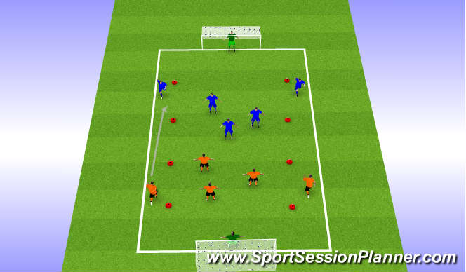 Football/Soccer Session Plan Drill (Colour): Attacking from Wide Areas SSG