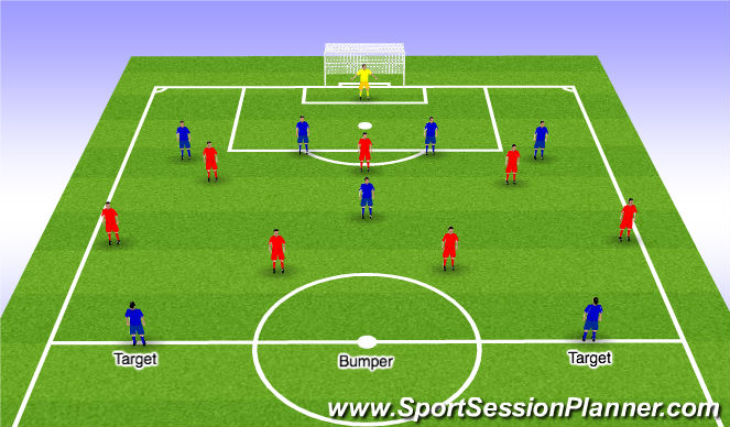 Football/Soccer Session Plan Drill (Colour): 7v5+GK Goal/Targets