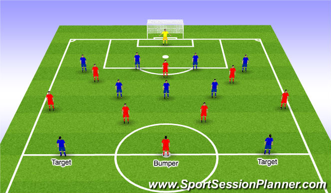 Football/Soccer Session Plan Drill (Colour): 7+bumper V 7+GK