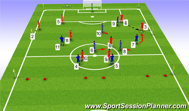 Football/Soccer Session Plan Drill (Colour): CB to Full Back