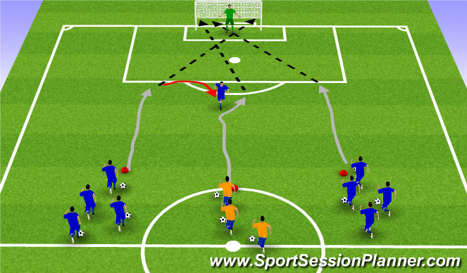 Football/Soccer Session Plan Drill (Colour): shooting session