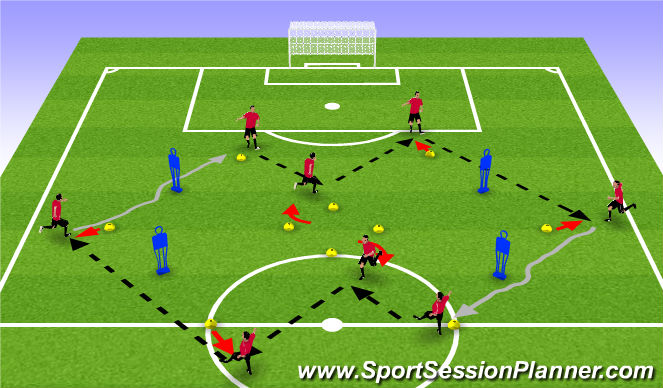 Football/Soccer Session Plan Drill (Colour): Tech pattern 1