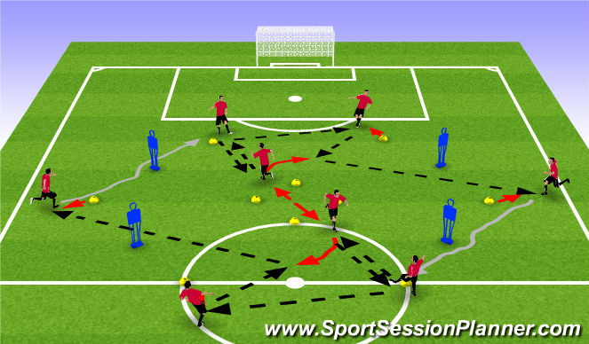 Football/Soccer Session Plan Drill (Colour): Tech pattern 2