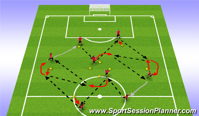 Football/Soccer Session Plan Drill (Colour): Tech pattern 3
