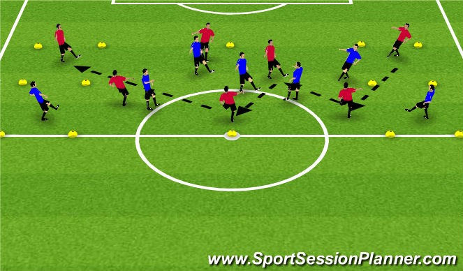 Football/Soccer Session Plan Drill (Colour): 5v5 + endzone targets