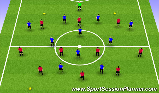 Football/Soccer Session Plan Drill (Colour): 11v11 drib/pass