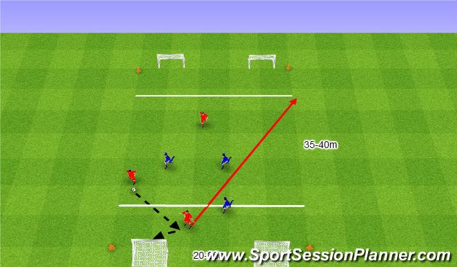 Football/Soccer Session Plan Drill (Colour): Mini piłka nożna w przewadze.