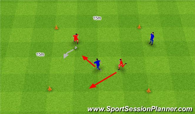 Football/Soccer Session Plan Drill (Colour): Utrzymywanie się przy piłce w sytuacji 2v1.