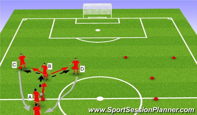 Football/Soccer Session Plan Drill (Colour): Y passing Progression 1