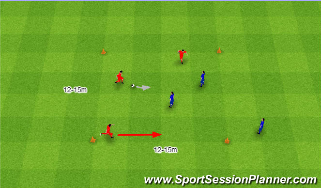 Football/Soccer Session Plan Drill (Colour): Utrzymywanie się przy piłce w sytuacji 3v2.