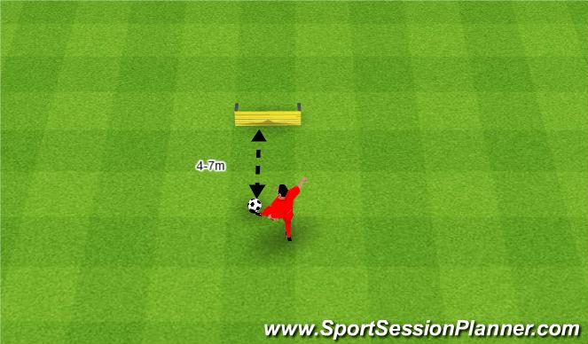 Football/Soccer Session Plan Drill (Colour): Ściana.
