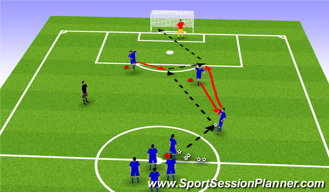 Football/Soccer Session Plan Drill (Colour): Strikers movement